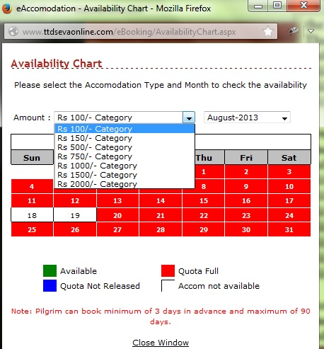 Online Accomodation booking availability chart - Tirupati